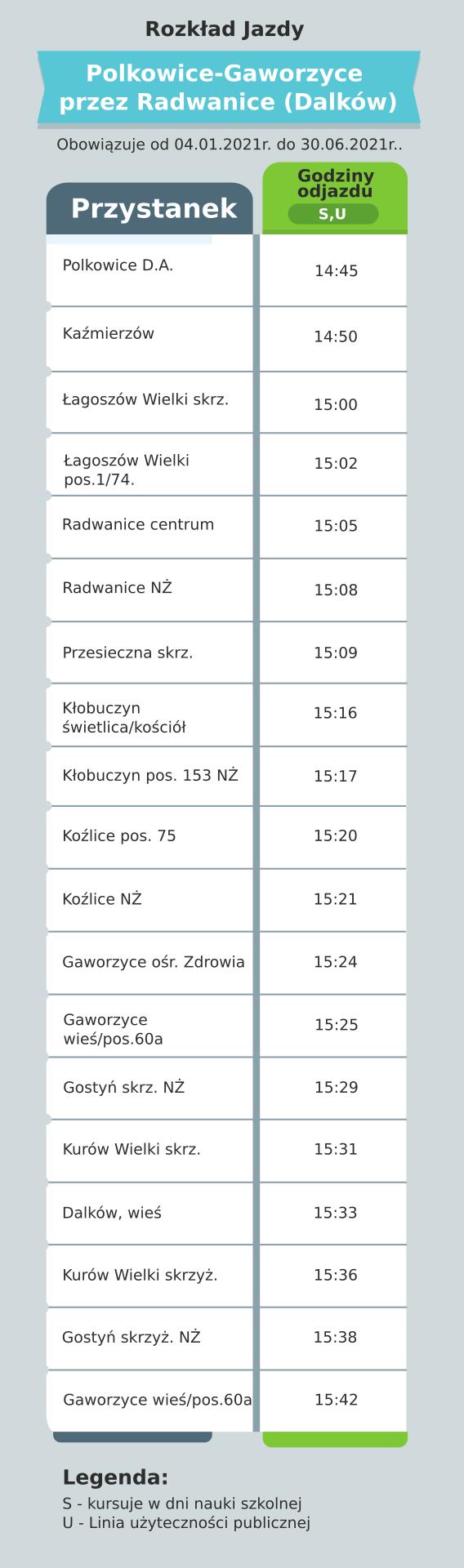 grafika przedstawiająca rozkład jazdy na trasie Polkowice-Gaworzyce przez Radwanice (Dalków)