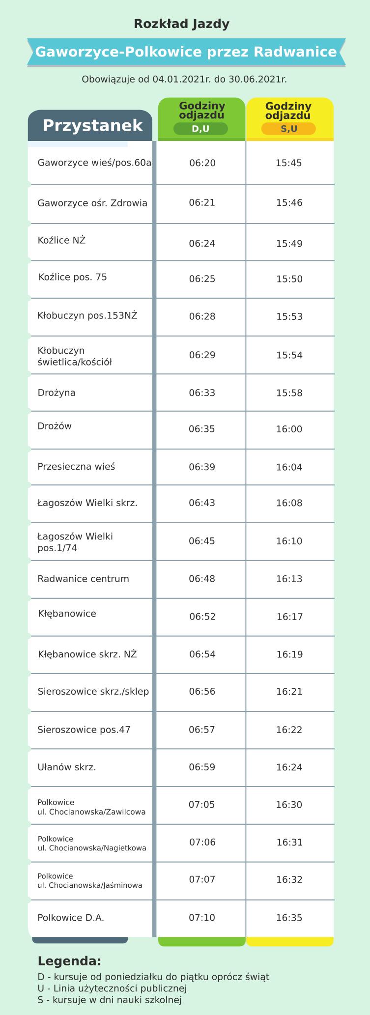Rozkład jazdy linii Gaworzyce-Polkowice przez Radwanice