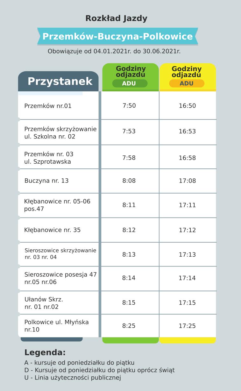 Rozkład jazdy linii Przemków-Buczyna-Polkowice